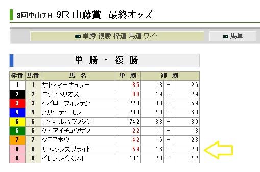 4/13オッズ.jpg