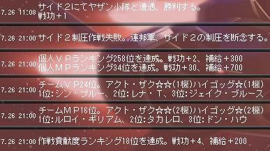 GNO2 ログ.JPG