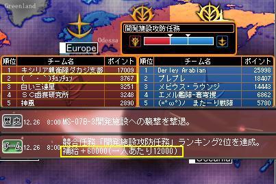 GNO2 開発競合.JPG